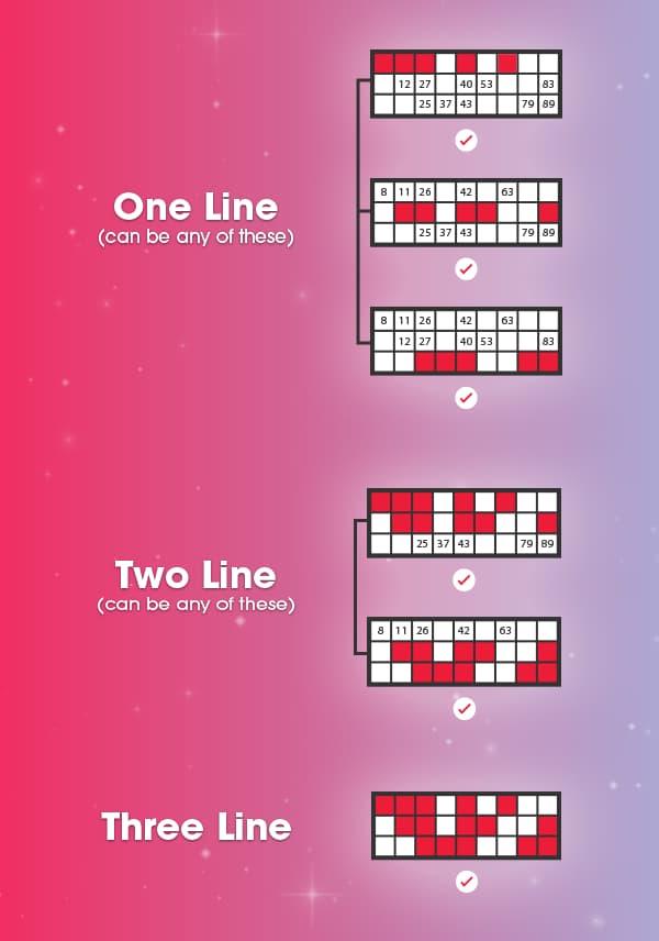 bingo pattern