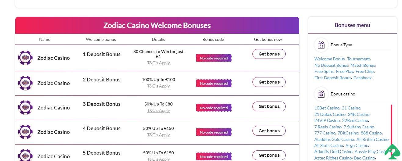 zodiac casino welcome bonus