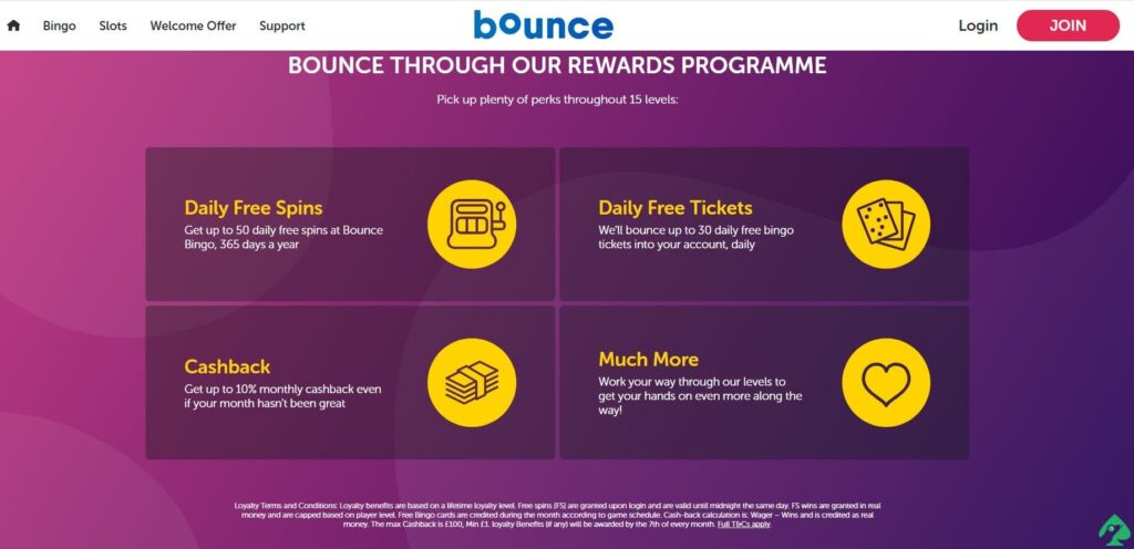 bounce bingo bonus for loyality users min
