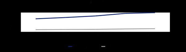gambling statistics report combined ggy 2010 2015