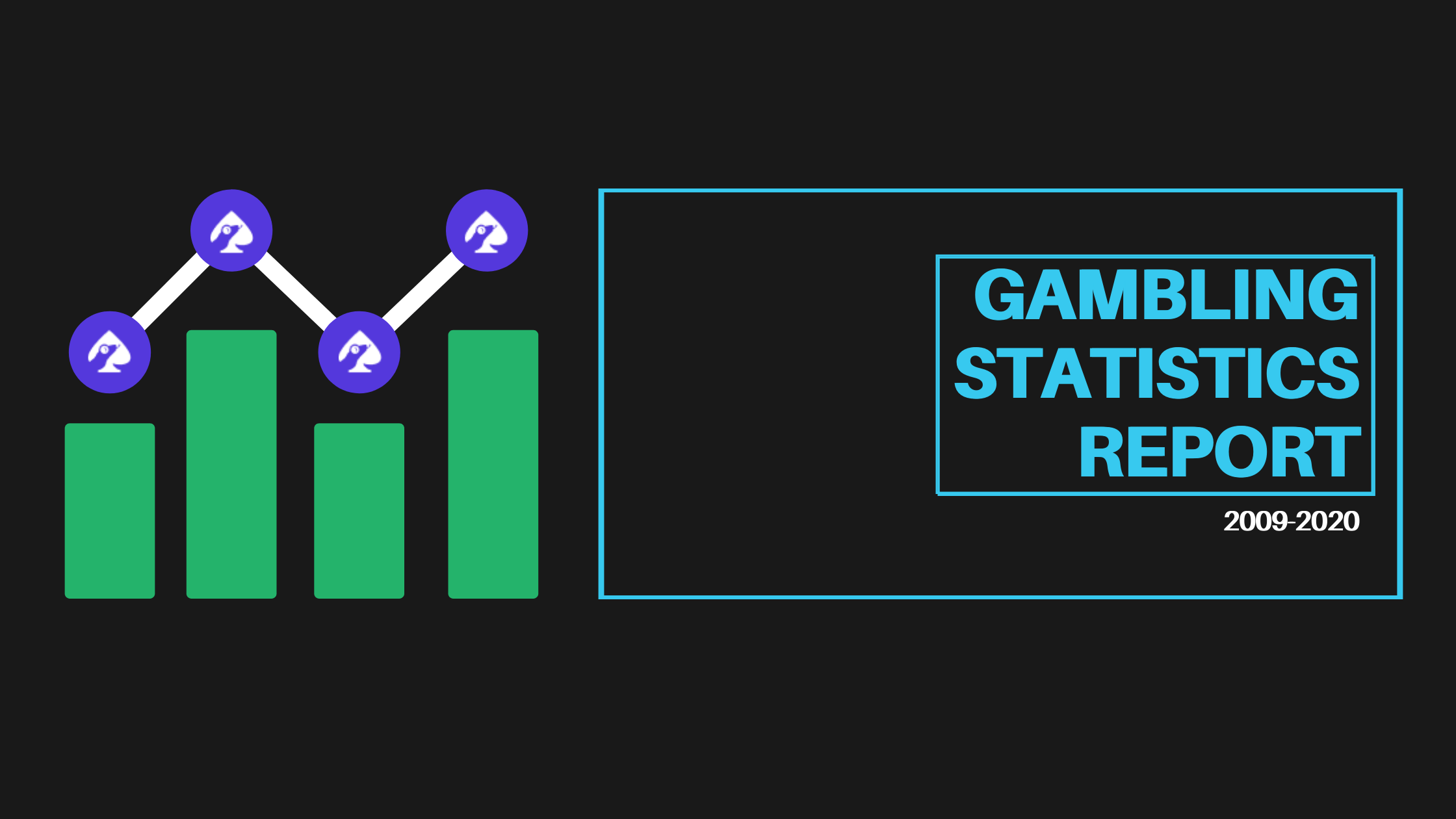 gambling commission industry statistics