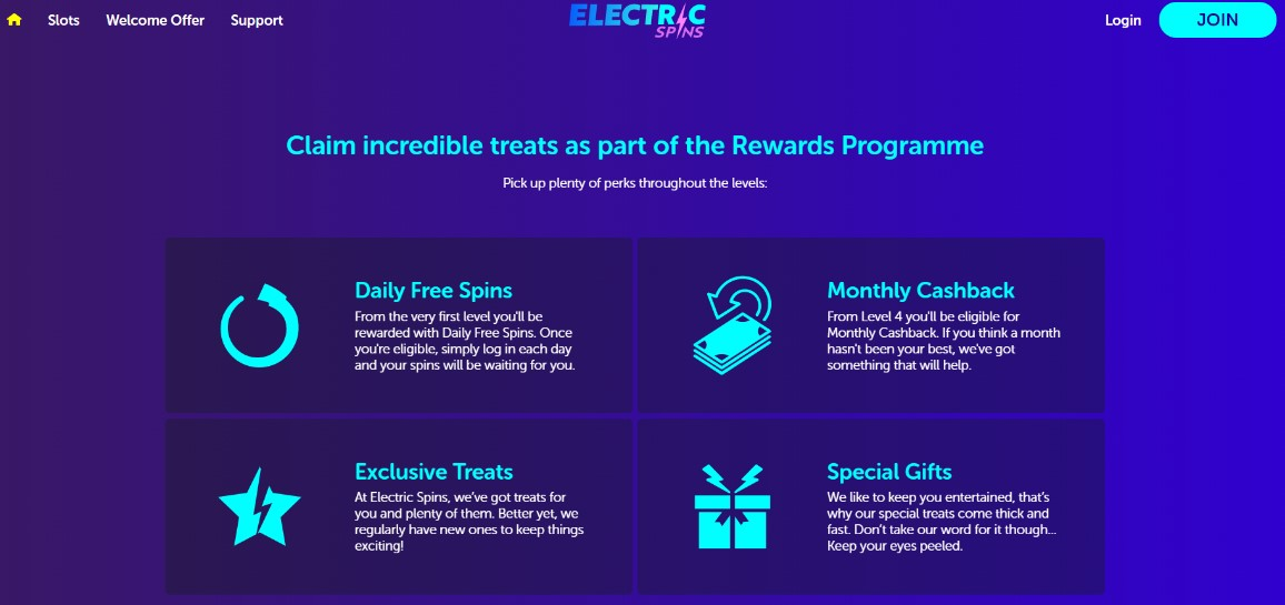 electric spins bonuses
